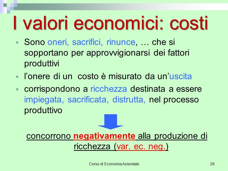 Corso di Economia Aziendale29 I valori economici: costi  Sono oneri, sacrifici, rinunce, … che si sopportano per approvvigionarsi dei fattori produtt