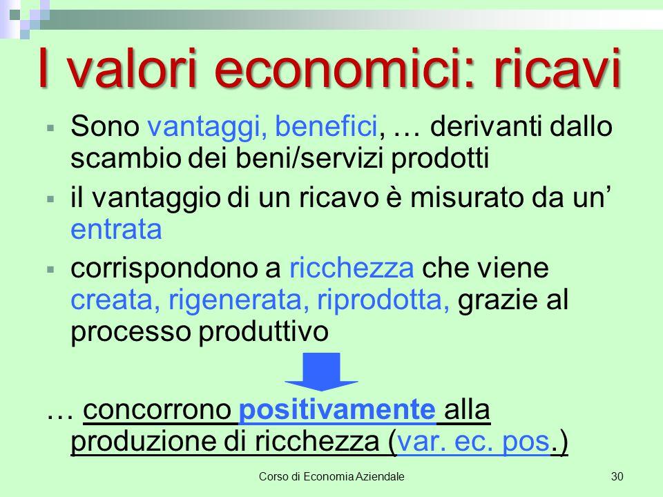 Corso di Economia Aziendale30 I valori economici: ricavi  Sono vantaggi, benefici, … derivanti dallo scambio dei beni/servizi prodotti  il vantaggio