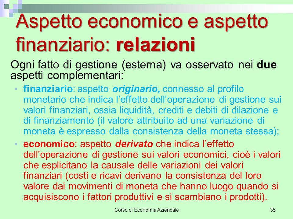 Corso di Economia Aziendale35 Aspetto economico e aspetto finanziario: relazioni Ogni fatto di gestione (esterna) va osservato nei due aspetti complem