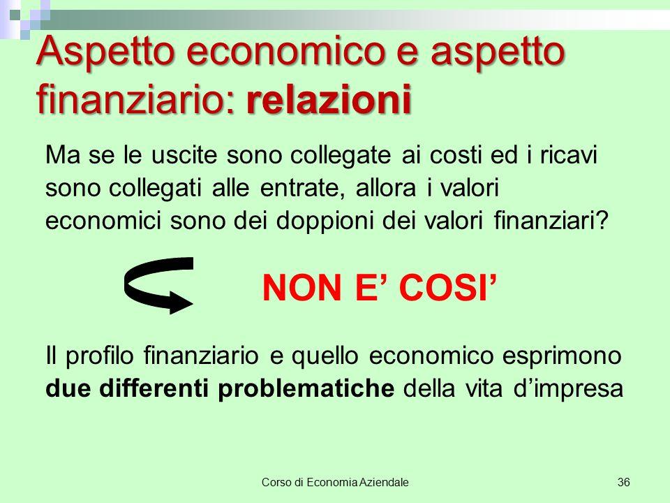 Corso di Economia Aziendale36 Aspetto economico e aspetto finanziario: relazioni Ma se le uscite sono collegate ai costi ed i ricavi sono collegati al