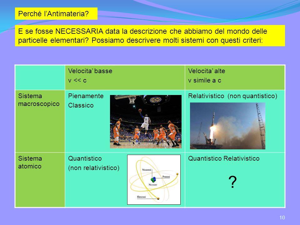 10 E se fosse NECESSARIA data la descrizione che abbiamo del mondo delle particelle elementari? Possiamo descrivere molti sistemi con questi criteri: