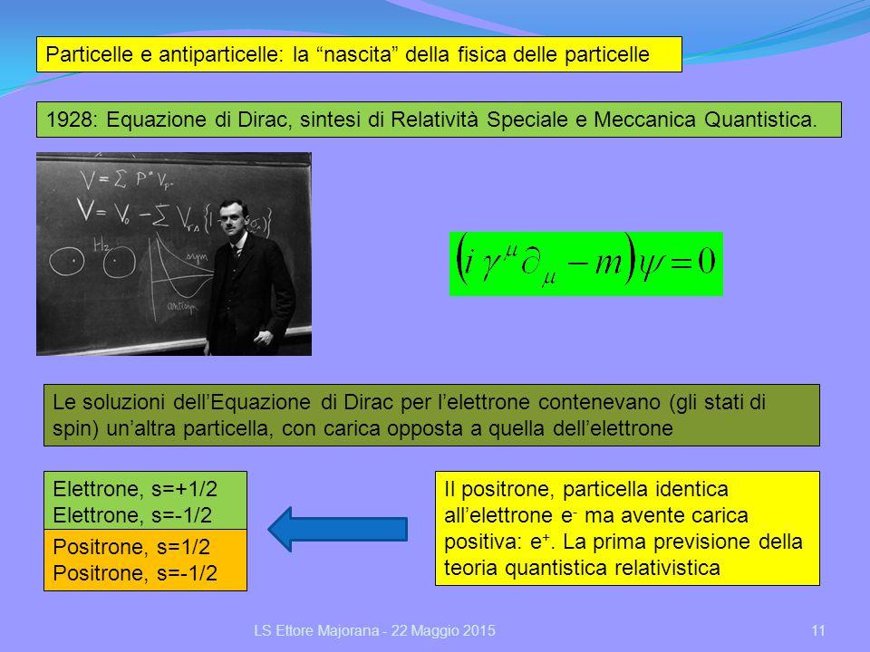 """11 Particelle e antiparticelle: la """"nascita"""" della fisica delle particelle 1928: Equazione di Dirac, sintesi di Relatività Speciale e Meccanica Quanti"""