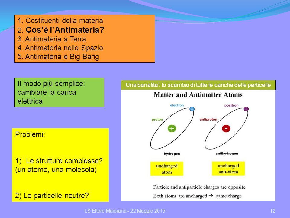12 1. Costituenti della materia 2. Cos'è l'Antimateria? 3. Antimateria a Terra 4. Antimateria nello Spazio 5. Antimateria e Big Bang Il modo più sempl