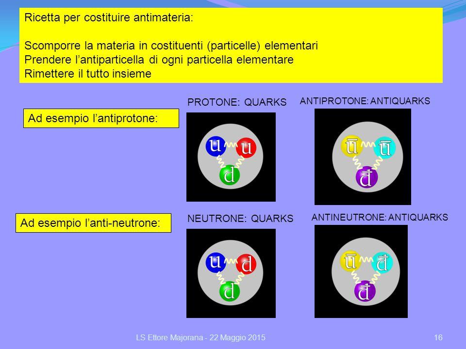 16LS Ettore Majorana - 22 Maggio 2015 Ad esempio l'antiprotone: Ricetta per costituire antimateria: Scomporre la materia in costituenti (particelle) e