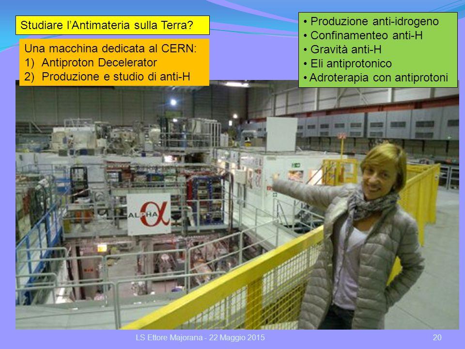 20 Studiare l'Antimateria sulla Terra? LS Ettore Majorana - 22 Maggio 2015 Produzione anti-idrogeno Confinamenteo anti-H Gravità anti-H Eli antiproton
