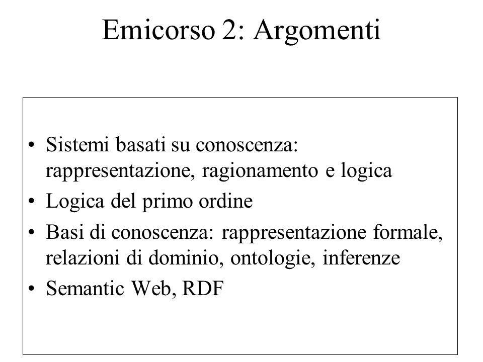 Emicorso 2: Argomenti Sistemi basati su conoscenza: rappresentazione, ragionamento e logica Logica del primo ordine Basi di conoscenza: rappresentazione formale, relazioni di dominio, ontologie, inferenze Semantic Web, RDF