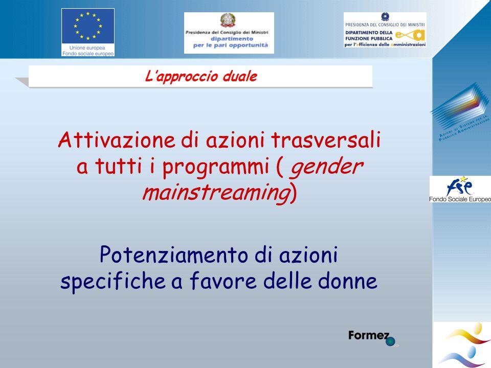 L'approccio duale Attivazione di azioni trasversali a tutti i programmi ( gender mainstreaming) Potenziamento di azioni specifiche a favore delle donne