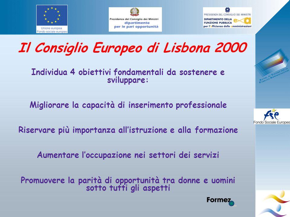 Il Consiglio Europeo di Lisbona 2000 Individua 4 obiettivi fondamentali da sostenere e sviluppare: Migliorare la capacità di inserimento professionale Riservare più importanza all'istruzione e alla formazione Aumentare l'occupazione nei settori dei servizi Promuovere la parità di opportunità tra donne e uomini sotto tutti gli aspetti