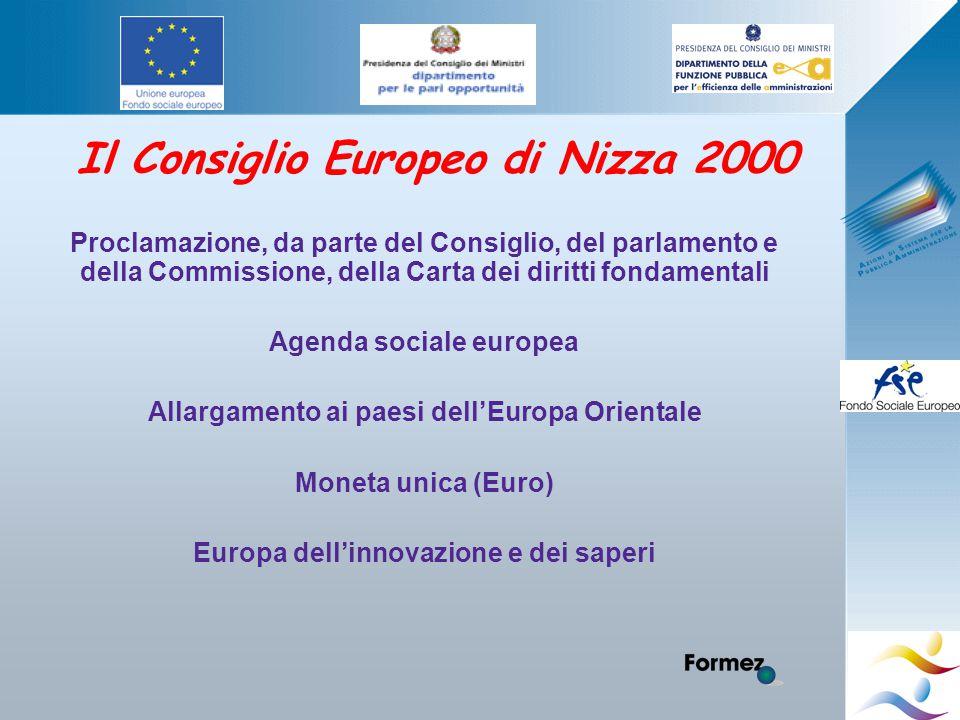 Il Consiglio Europeo di Nizza 2000 Proclamazione, da parte del Consiglio, del parlamento e della Commissione, della Carta dei diritti fondamentali Agenda sociale europea Allargamento ai paesi dell'Europa Orientale Moneta unica (Euro) Europa dell'innovazione e dei saperi