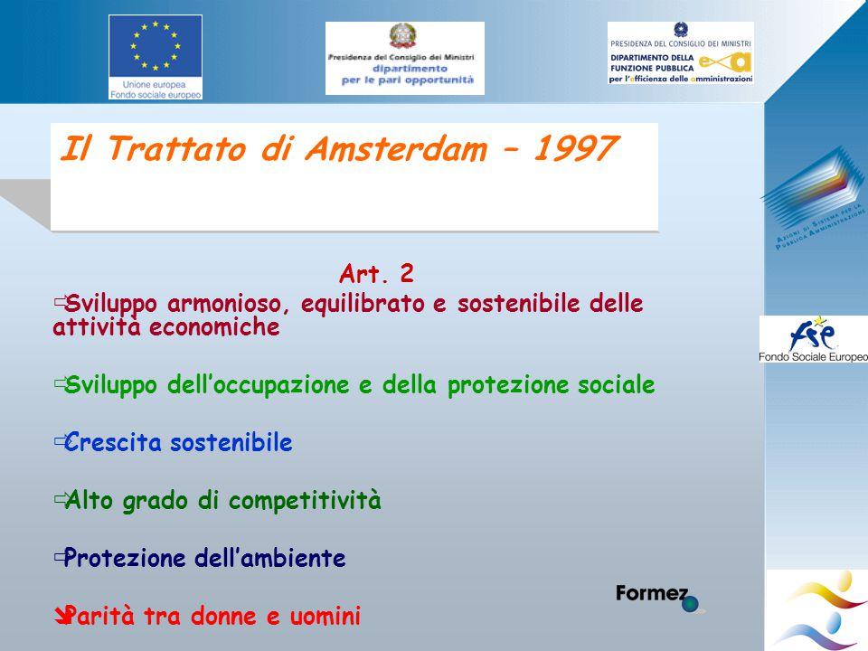 Il Trattato di Amsterdam – 1997 Art.