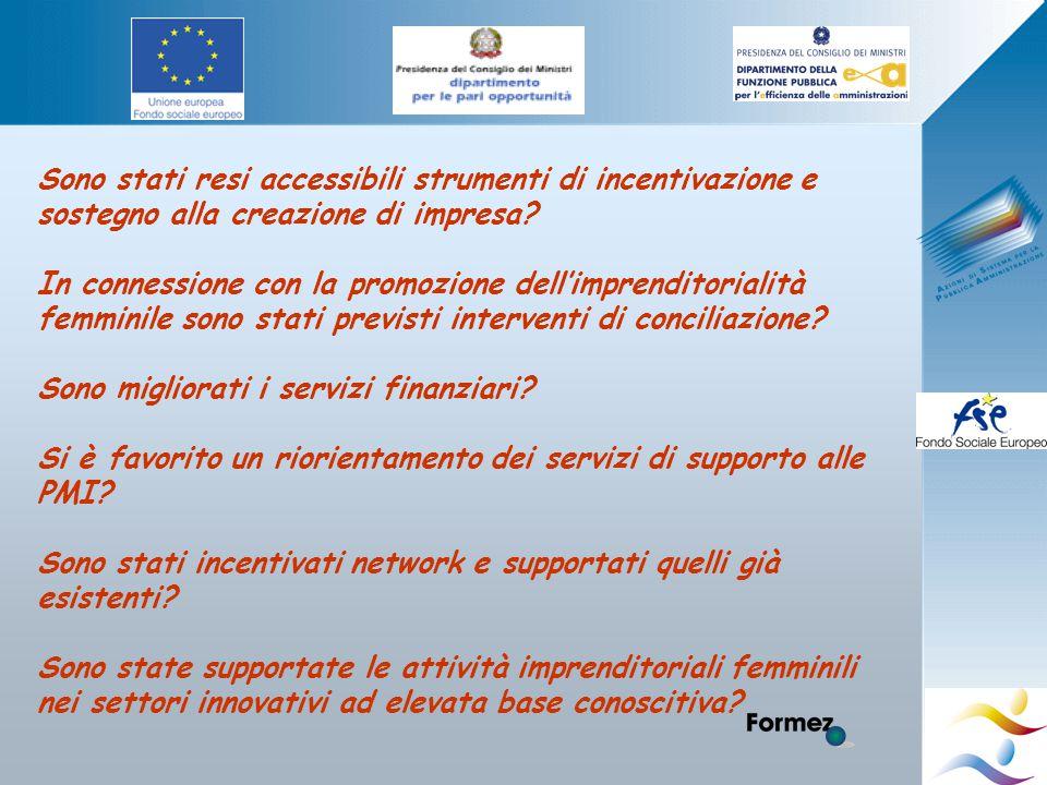 Sono stati resi accessibili strumenti di incentivazione e sostegno alla creazione di impresa.