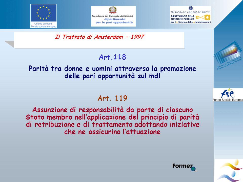 Trattato della Costituzione Europea Parte I – Art.