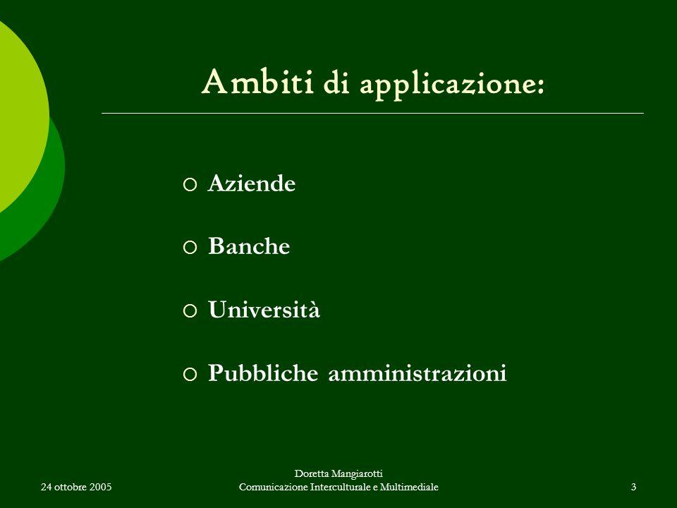 24 ottobre 2005 Doretta Mangiarotti Comunicazione Interculturale e Multimediale3 Ambiti di applicazione:  Aziende  Banche  Università  Pubbliche amministrazioni