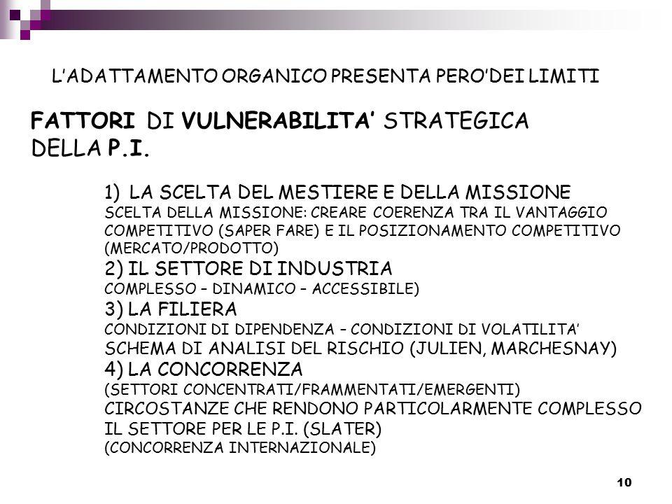 10 L'ADATTAMENTO ORGANICO PRESENTA PERO'DEI LIMITI FATTORI DI VULNERABILITA' STRATEGICA DELLA P.I.