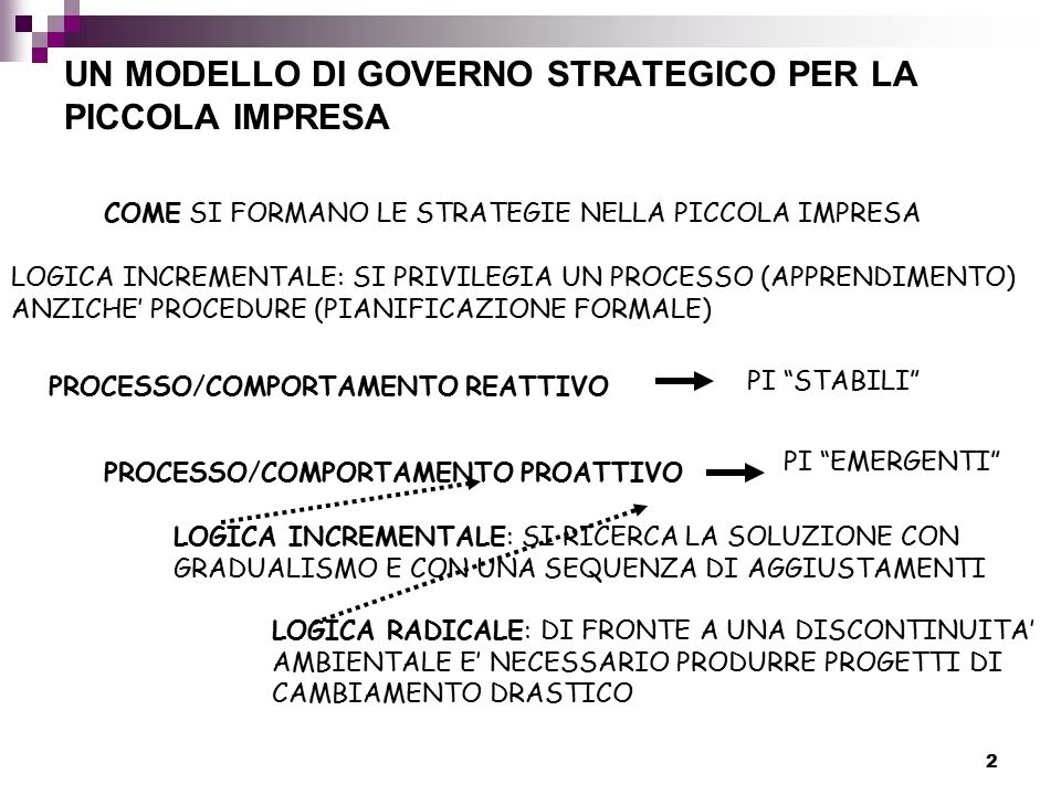 2 UN MODELLO DI GOVERNO STRATEGICO PER LA PICCOLA IMPRESA COME SI FORMANO LE STRATEGIE NELLA PICCOLA IMPRESA LOGICA INCREMENTALE: SI PRIVILEGIA UN PROCESSO (APPRENDIMENTO) ANZICHE' PROCEDURE (PIANIFICAZIONE FORMALE) PROCESSO/COMPORTAMENTO REATTIVO PROCESSO/COMPORTAMENTO PROATTIVO LOGICA INCREMENTALE: SI RICERCA LA SOLUZIONE CON GRADUALISMO E CON UNA SEQUENZA DI AGGIUSTAMENTI LOGICA RADICALE: DI FRONTE A UNA DISCONTINUITA' AMBIENTALE E' NECESSARIO PRODURRE PROGETTI DI CAMBIAMENTO DRASTICO PI STABILI PI EMERGENTI