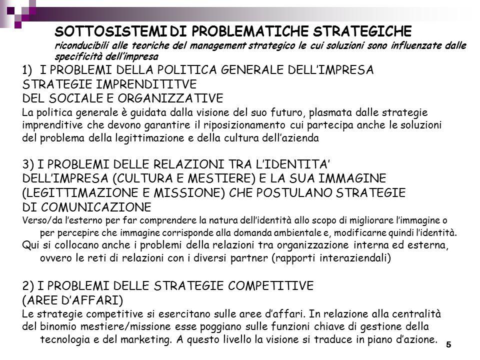 5 SOTTOSISTEMI DI PROBLEMATICHE STRATEGICHE riconducibili alle teoriche del management strategico le cui soluzioni sono influenzate dalle specificità dell'impresa 1)I PROBLEMI DELLA POLITICA GENERALE DELL'IMPRESA STRATEGIE IMPRENDITITVE DEL SOCIALE E ORGANIZZATIVE La politica generale è guidata dalla visione del suo futuro, plasmata dalle strategie imprenditive che devono garantire il riposizionamento cui partecipa anche le soluzioni del problema della legittimazione e della cultura dell'azienda 3) I PROBLEMI DELLE RELAZIONI TRA L'IDENTITA' DELL'IMPRESA (CULTURA E MESTIERE) E LA SUA IMMAGINE (LEGITTIMAZIONE E MISSIONE) CHE POSTULANO STRATEGIE DI COMUNICAZIONE Verso/da l'esterno per far comprendere la natura dell'identità allo scopo di migliorare l'immagine o per percepire che immagine corrisponde alla domanda ambientale e, modificarne quindi l'identità.