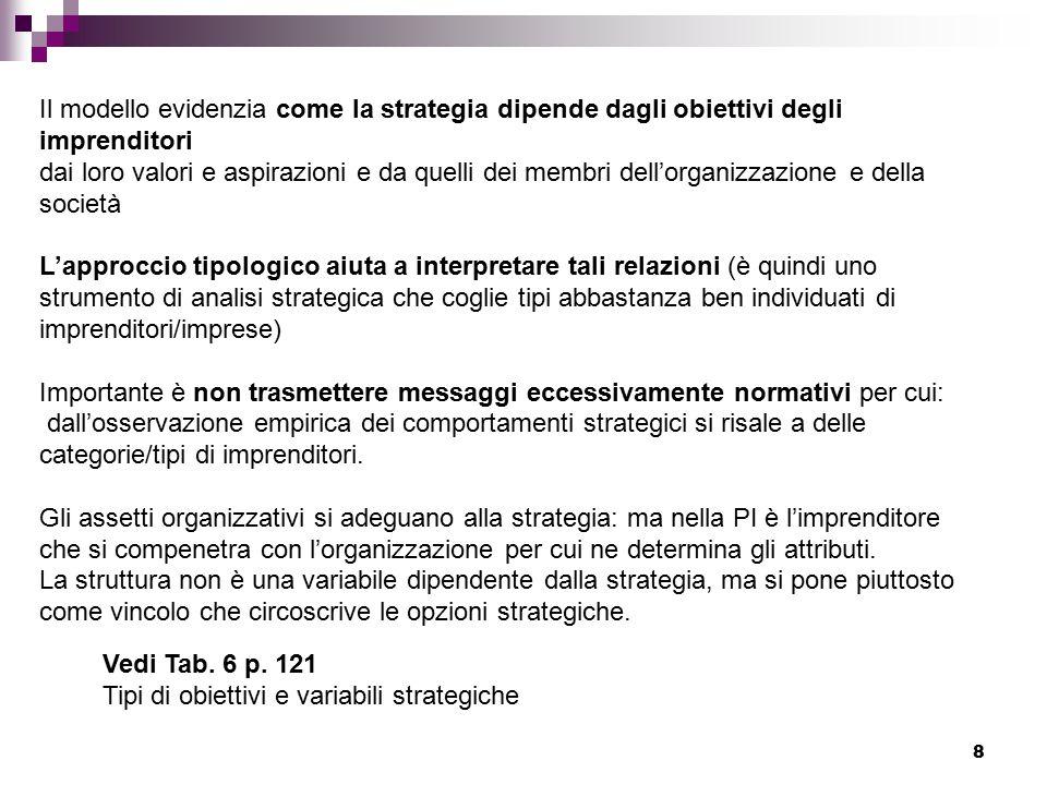 8 Il modello evidenzia come la strategia dipende dagli obiettivi degli imprenditori dai loro valori e aspirazioni e da quelli dei membri dell'organizzazione e della società L'approccio tipologico aiuta a interpretare tali relazioni (è quindi uno strumento di analisi strategica che coglie tipi abbastanza ben individuati di imprenditori/imprese) Importante è non trasmettere messaggi eccessivamente normativi per cui: dall'osservazione empirica dei comportamenti strategici si risale a delle categorie/tipi di imprenditori.