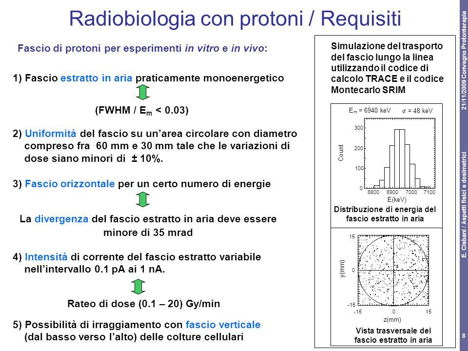 21/11/2009 Convegno Protonterapia E. Cisbani / Aspetti fisici e dosimetrici 8 Radiobiologia con protoni / Requisiti Fascio di protoni per esperimenti