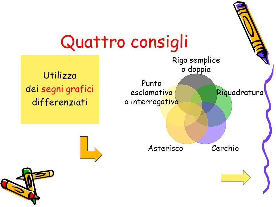 Quattro consigli Utilizza dei segni grafici differenziati Riga semplice o doppia Riquadratura CerchioAsterisco Punto esclamativo o interrogativo