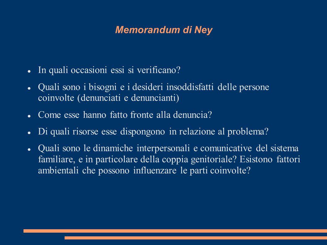 Memorandum di Ney In quali occasioni essi si verificano.