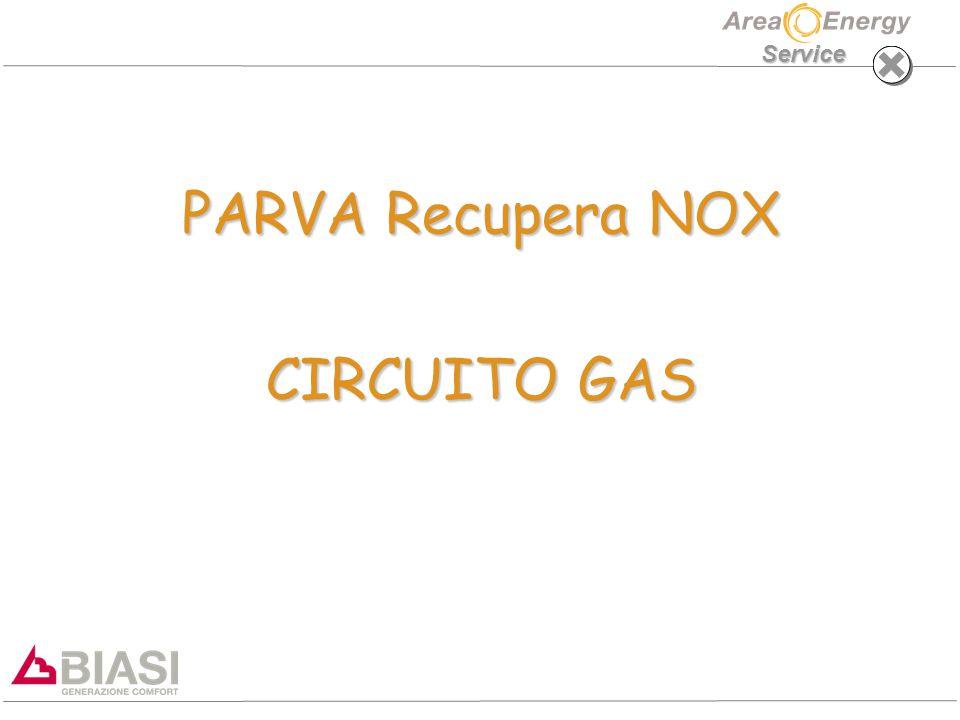 Service PARVA Recupera NOX CIRCUITO GAS