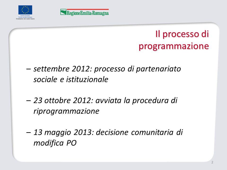 Il processo di programmazione 22 –settembre 2012: processo di partenariato sociale e istituzionale –23 ottobre 2012: avviata la procedura di riprogrammazione –13 maggio 2013: decisione comunitaria di modifica PO