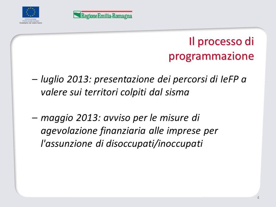 Il processo di programmazione 44 –luglio 2013: presentazione dei percorsi di IeFP a valere sui territori colpiti dal sisma –maggio 2013: avviso per le misure di agevolazione finanziaria alle imprese per l assunzione di disoccupati/inoccupati