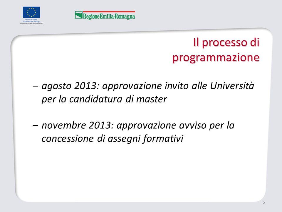 Il processo di programmazione 55 –agosto 2013: approvazione invito alle Università per la candidatura di master –novembre 2013: approvazione avviso per la concessione di assegni formativi