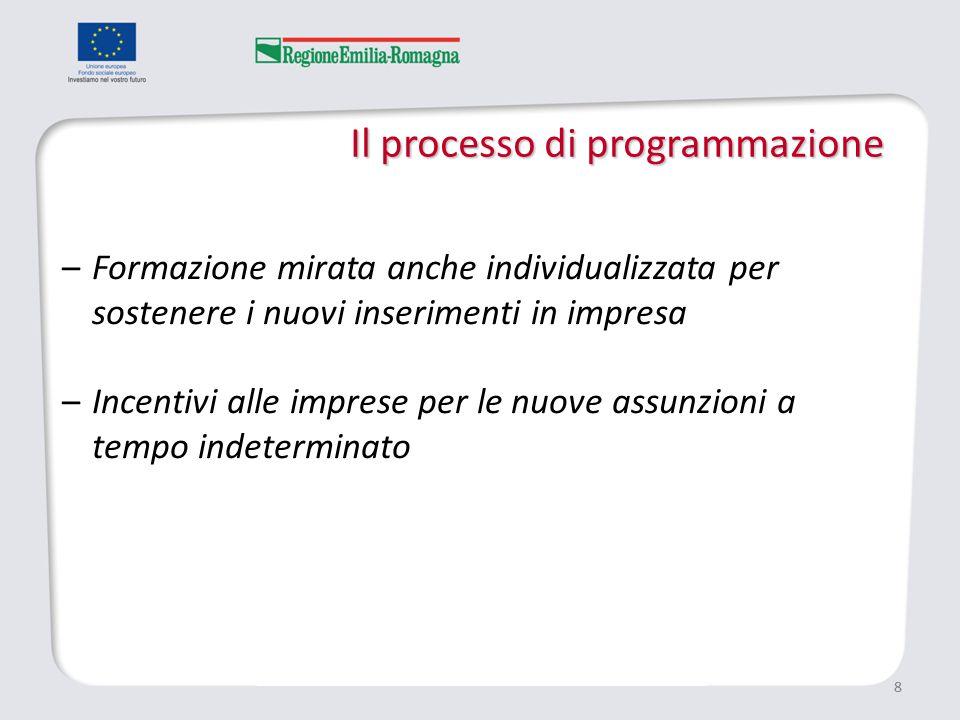 Il processo di programmazione 88 –Formazione mirata anche individualizzata per sostenere i nuovi inserimenti in impresa –Incentivi alle imprese per le nuove assunzioni a tempo indeterminato