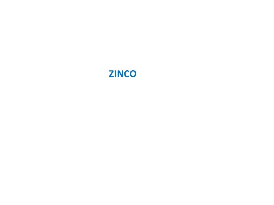 contenuto di Zn nella dieta assorbito 50% a bassi livelli nella dieta (5 mg/die) 25% alti livelli (16 mg/die) assorbimento di Fe e Zn inibito dalle stesse sostanze carne: maggiore fonte di Fe e Zn Carenze di Fe e Zn sono frequenti e possono presentarsi contemporaneamente