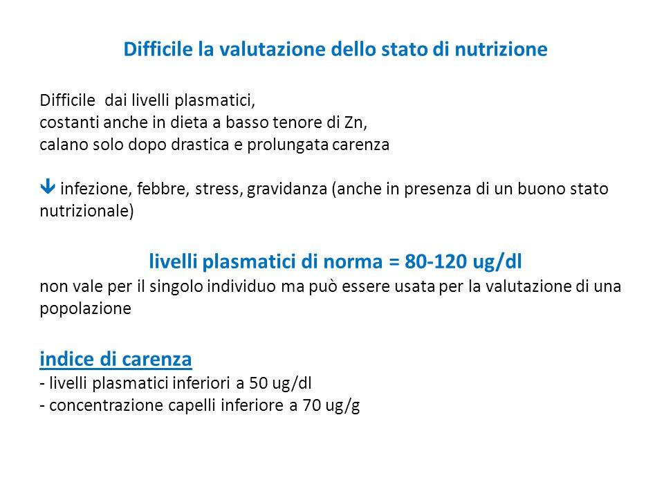 Difficile la valutazione dello stato di nutrizione Difficile dai livelli plasmatici, costanti anche in dieta a basso tenore di Zn, calano solo dopo dr