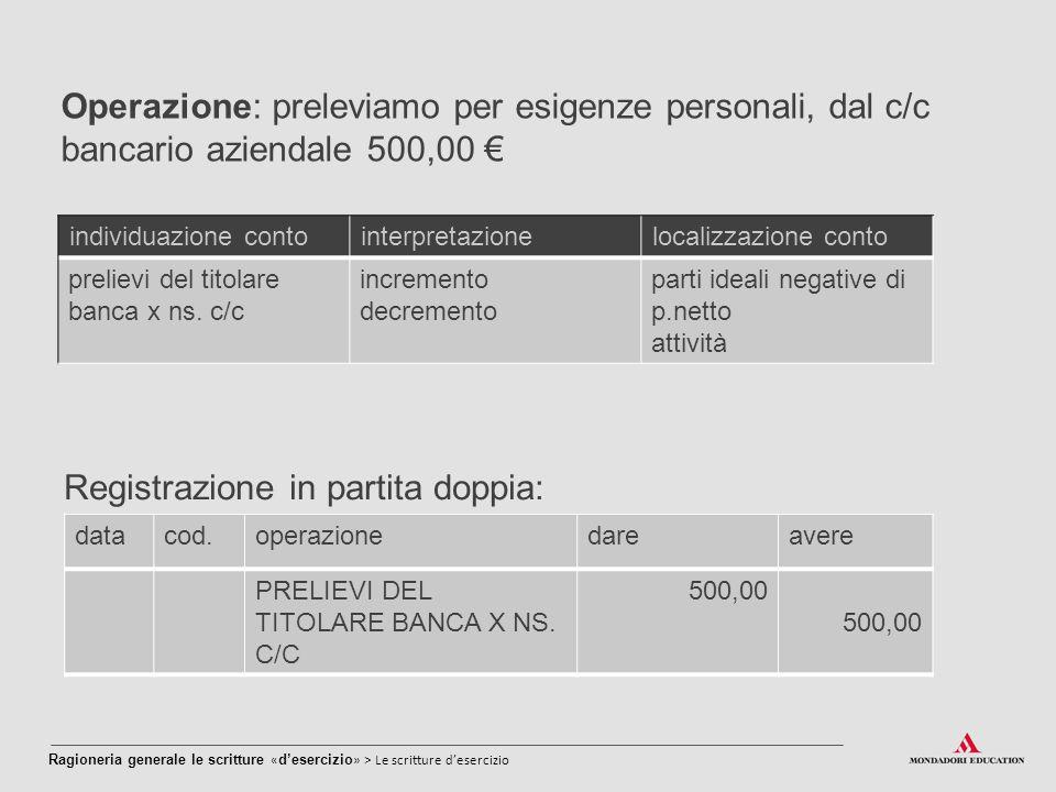 Operazione: riceviamo la fattura dell'affitto dell'autorimessa 300,00 € iva ordinaria, regolata in contanti individuazione contointerpretazionelocalizzazione conto fitti passivi iva ns.