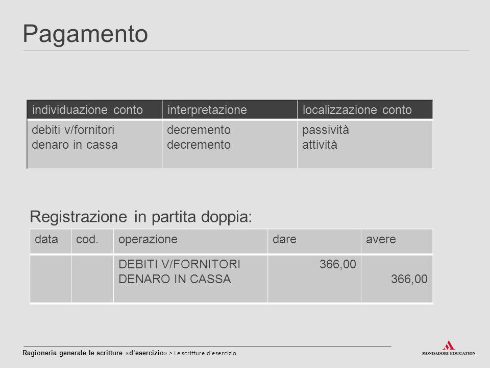 Operazione: riceviamo la fattura relativa al consumo di energia elettrica 200,00 € iva ordinaria; pagamento con postagiro individuazione contointerpretazionelocalizzazione conto energia elettrica iva ns.