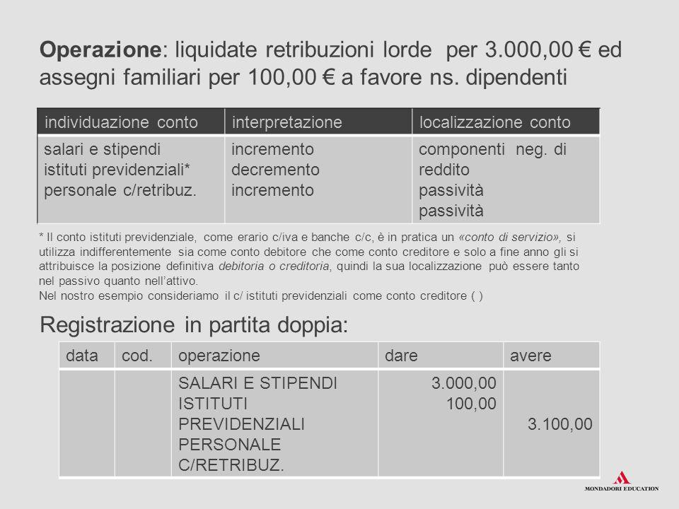 Operazione: liquidati contributi sociali a carico dell'azienda 900,00 € individuazione contointerpretazionelocalizzazione conto oneri sociali istituti previdenziali incremento componenti neg.
