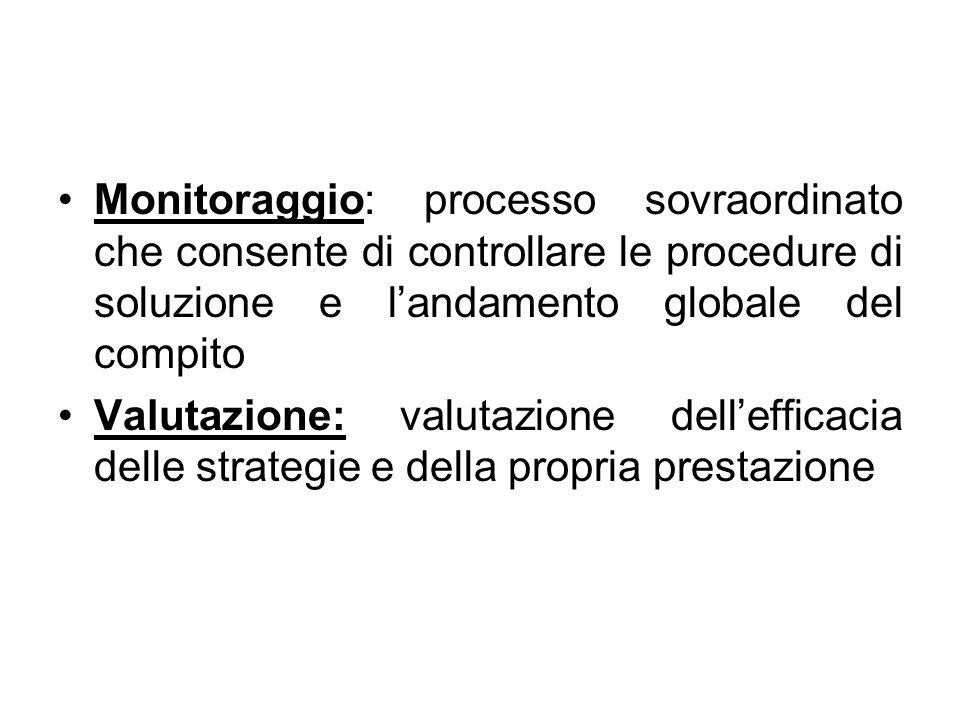 Monitoraggio: processo sovraordinato che consente di controllare le procedure di soluzione e l'andamento globale del compito Valutazione: valutazione dell'efficacia delle strategie e della propria prestazione