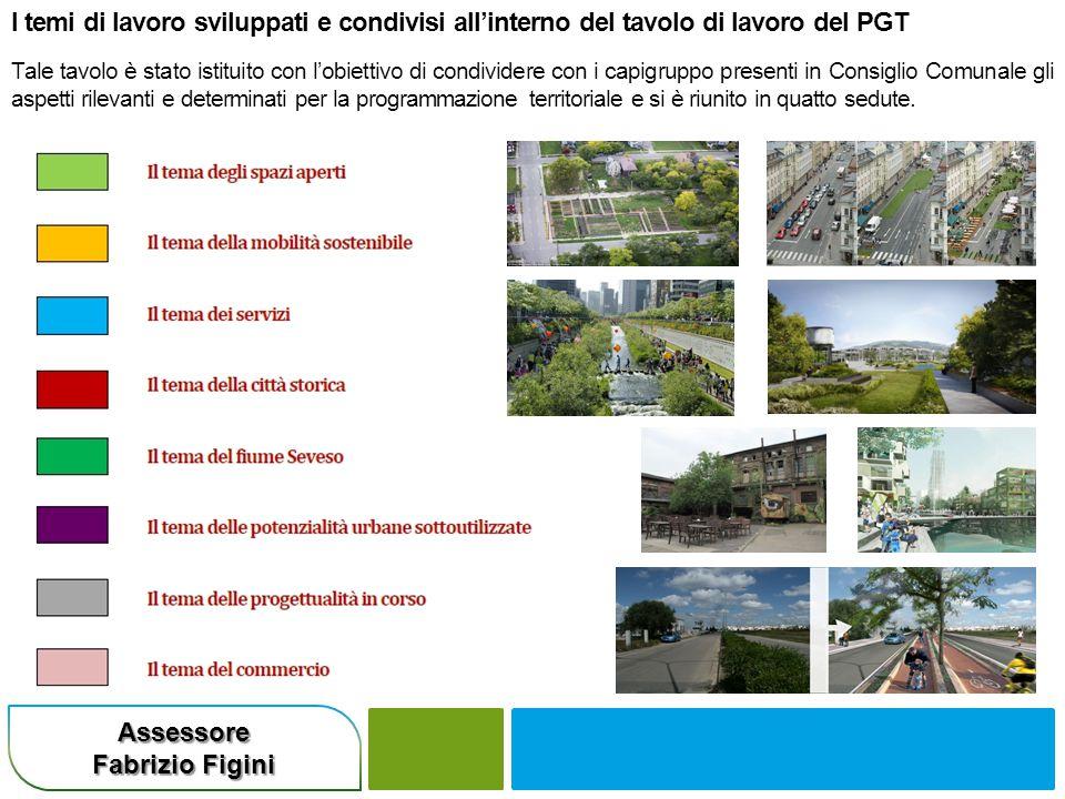 Assessore Fabrizio Figini Gli obiettivi assunti (DCC n.