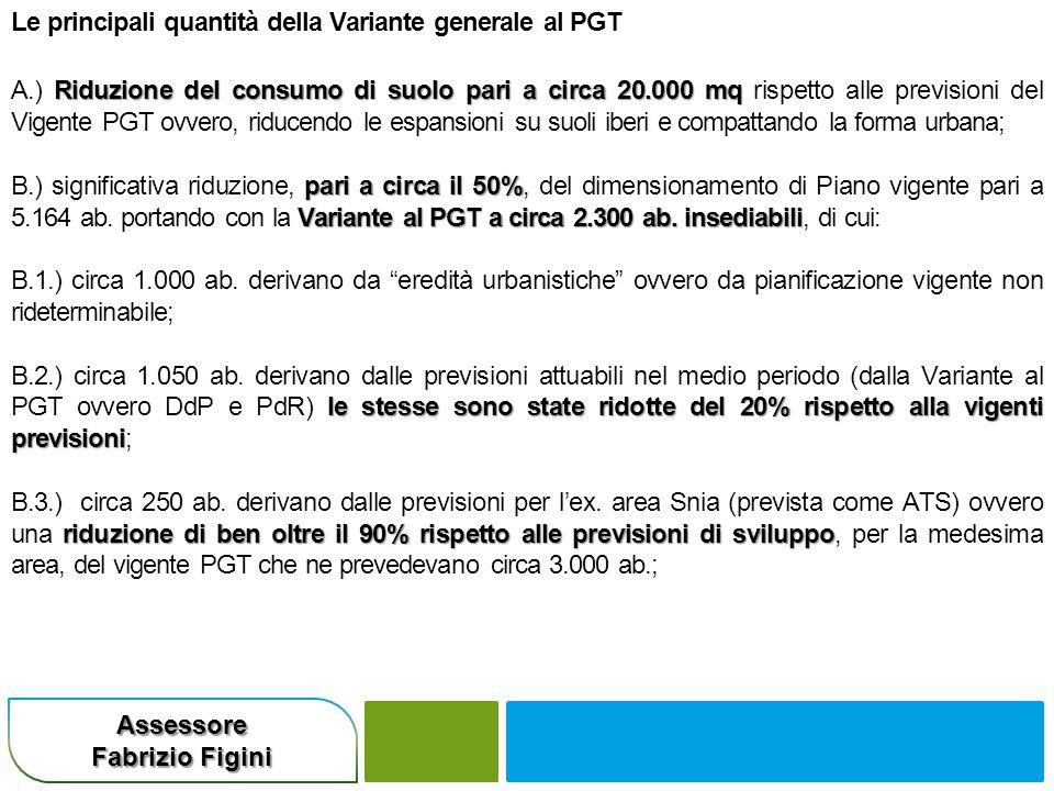 Assessore Fabrizio Figini Le principali quantità della Variante generale al PGT ampliamento della superficie del PLIS - Grugnotorto Villoresi di circa il 2,7% C.) ampliamento della superficie del PLIS - Grugnotorto Villoresi di circa il 2,7%; incremento della Rete Verde Provinciale di circa il 3,3% D.) incremento della Rete Verde Provinciale di circa il 3,3%; riduzione di circa l'80% della SLP generabile dalle aree di perequazione E.) riduzione di circa l'80% della SLP generabile dalle aree di perequazione (si passa da 100.000 mq di SLP a circa 13.000 mq di SLP sollevabile), per una SLP complessivamente da ricollocare pari a 18.000 mq comprensiva della quota in portafoglio da parte dell'Amministrazione e di privati; riduzione di circa il 70% delle aree sui gravita la previsione di perequazione F.) riduzione di circa il 70% delle aree sui gravita la previsione di perequazione si passa da circa 725.000 mq a circa 145.000 mq