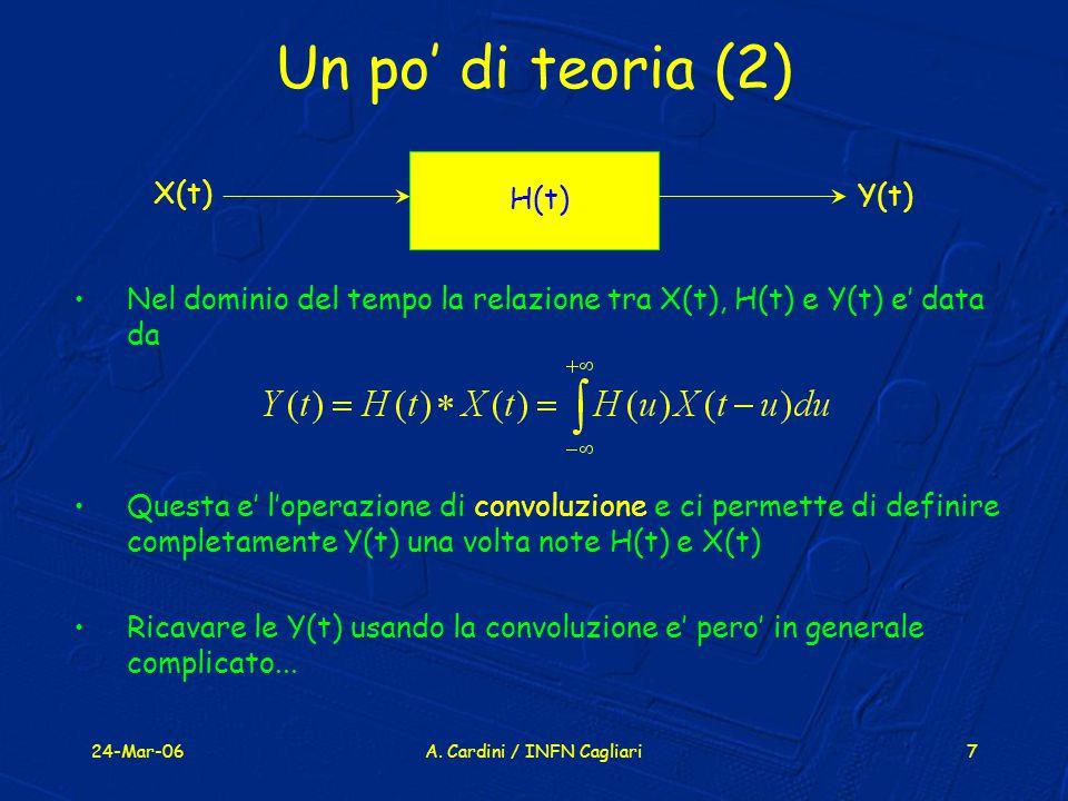 24-Mar-06A.Cardini / INFN Cagliari8 Un po' di teoria (3) Cosa rappresenta la H(t).