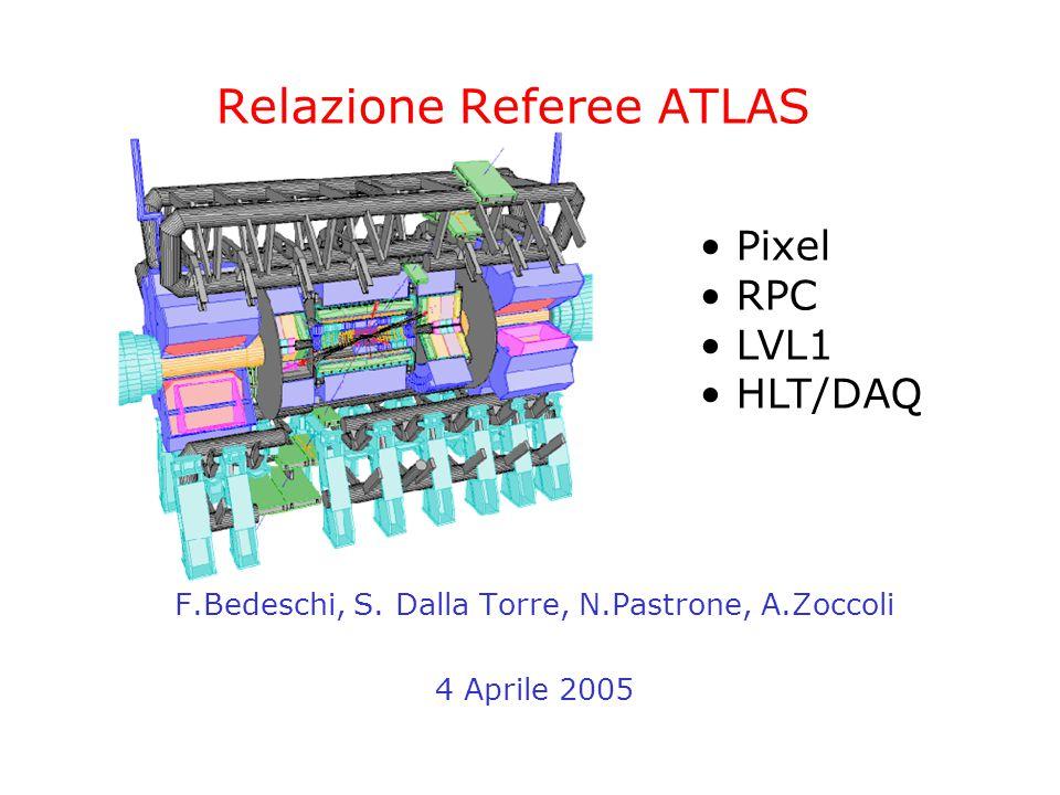 Relazione Referee ATLAS F.Bedeschi, S. Dalla Torre, N.Pastrone, A.Zoccoli 4 Aprile 2005 Pixel RPC LVL1 HLT/DAQ