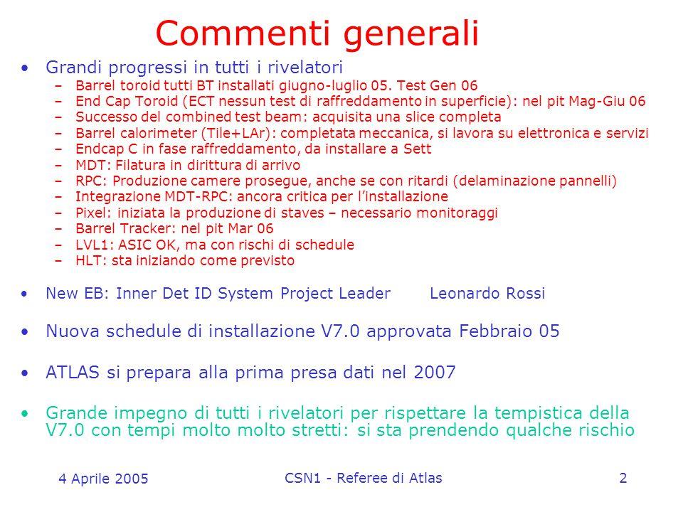 4 Aprile 2005 CSN1 - Referee di Atlas2 Commenti generali Grandi progressi in tutti i rivelatori –Barrel toroid tutti BT installati giugno-luglio 05.