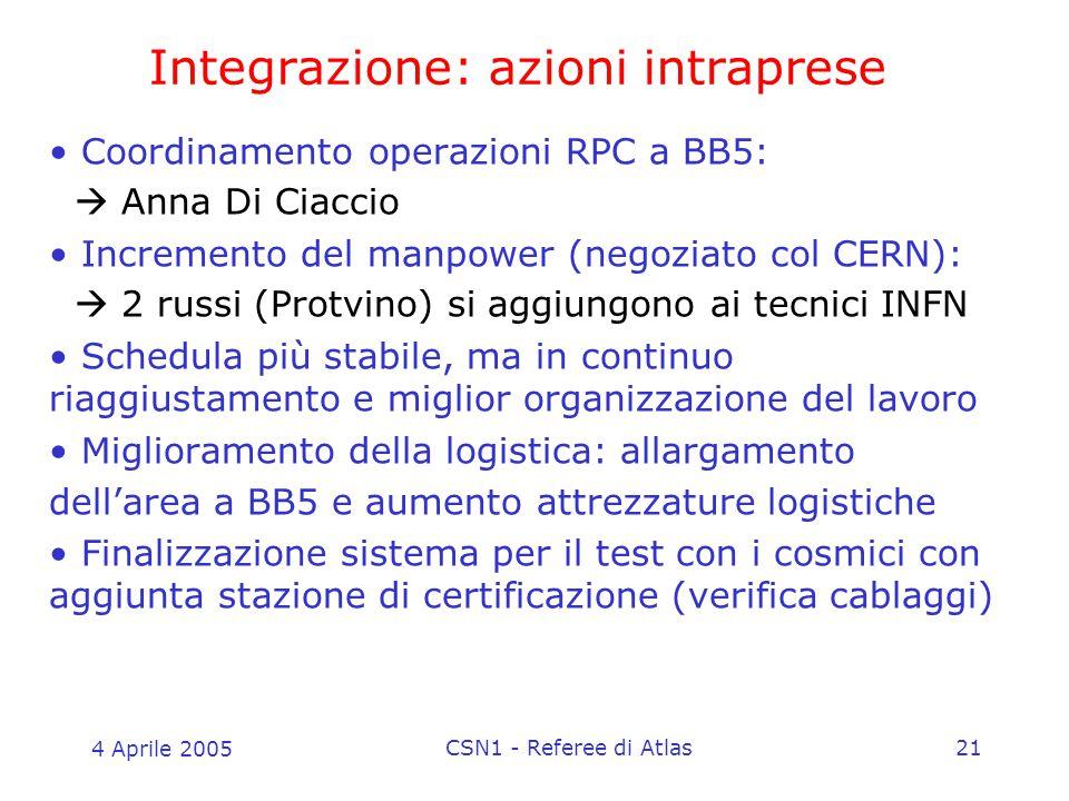 4 Aprile 2005 CSN1 - Referee di Atlas21 Integrazione: azioni intraprese Coordinamento operazioni RPC a BB5:  Anna Di Ciaccio Incremento del manpower (negoziato col CERN):  2 russi (Protvino) si aggiungono ai tecnici INFN Schedula più stabile, ma in continuo riaggiustamento e miglior organizzazione del lavoro Miglioramento della logistica: allargamento dell'area a BB5 e aumento attrezzature logistiche Finalizzazione sistema per il test con i cosmici con aggiunta stazione di certificazione (verifica cablaggi)