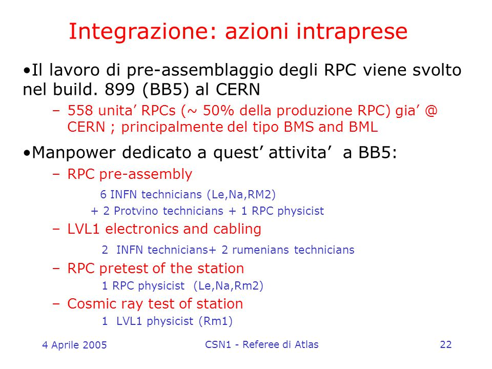 4 Aprile 2005 CSN1 - Referee di Atlas22 Integrazione: azioni intraprese Il lavoro di pre-assemblaggio degli RPC viene svolto nel build.