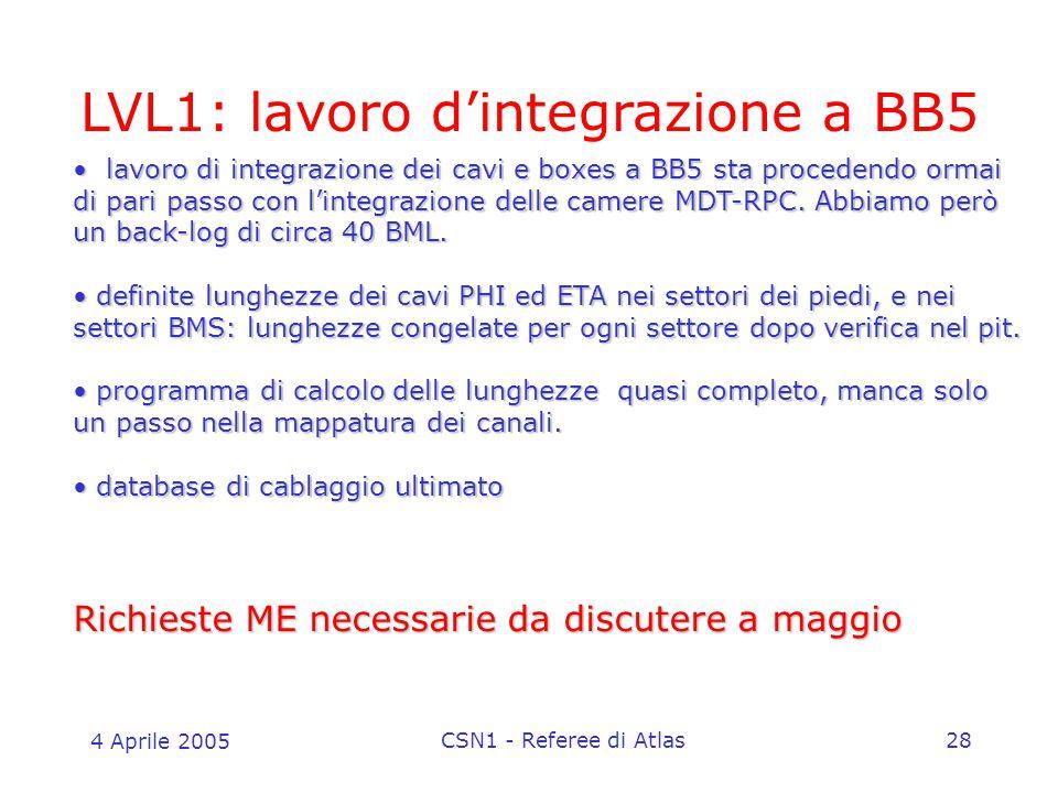 4 Aprile 2005 CSN1 - Referee di Atlas28 LVL1: lavoro d'integrazione a BB5 lavoro di integrazione dei cavi e boxes a BB5 sta procedendo ormai di pari passo con l'integrazione delle camere MDT-RPC.
