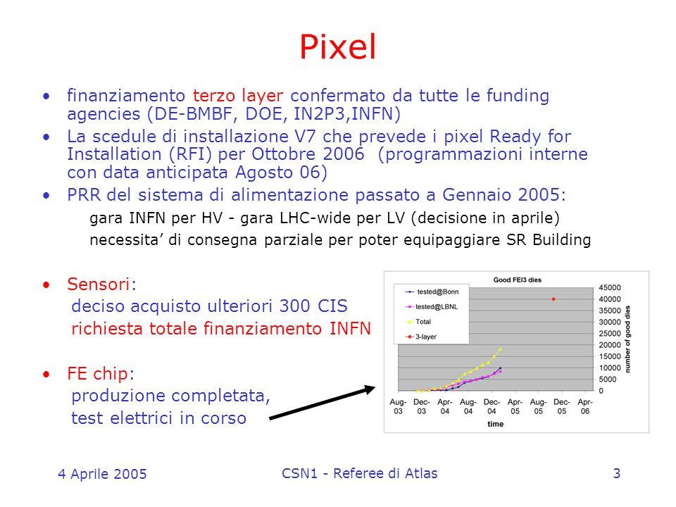 4 Aprile 2005 CSN1 - Referee di Atlas3 Pixel finanziamento terzo layer confermato da tutte le funding agencies (DE-BMBF, DOE, IN2P3,INFN) La scedule di installazione V7 che prevede i pixel Ready for Installation (RFI) per Ottobre 2006 (programmazioni interne con data anticipata Agosto 06) PRR del sistema di alimentazione passato a Gennaio 2005: gara INFN per HV - gara LHC-wide per LV (decisione in aprile) necessita' di consegna parziale per poter equipaggiare SR Building Sensori: deciso acquisto ulteriori 300 CIS richiesta totale finanziamento INFN FE chip: produzione completata, test elettrici in corso