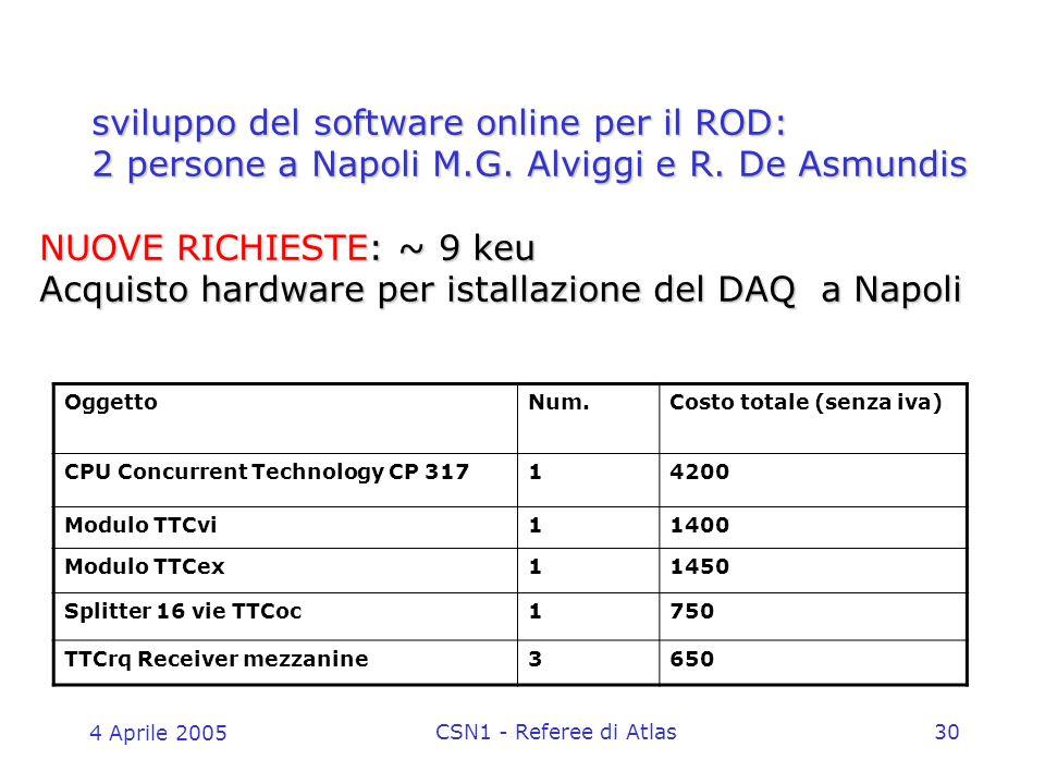 4 Aprile 2005 CSN1 - Referee di Atlas30 sviluppo del software online per il ROD: 2 persone a Napoli M.G. Alviggi e R. De Asmundis NUOVE RICHIESTE: ~ 9