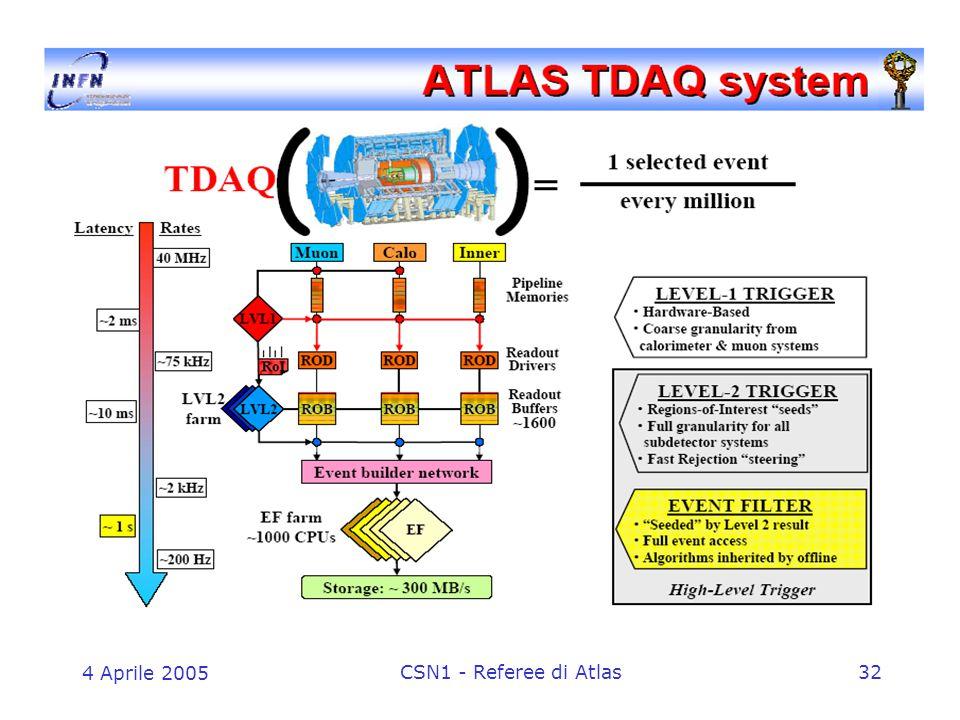 4 Aprile 2005 CSN1 - Referee di Atlas32