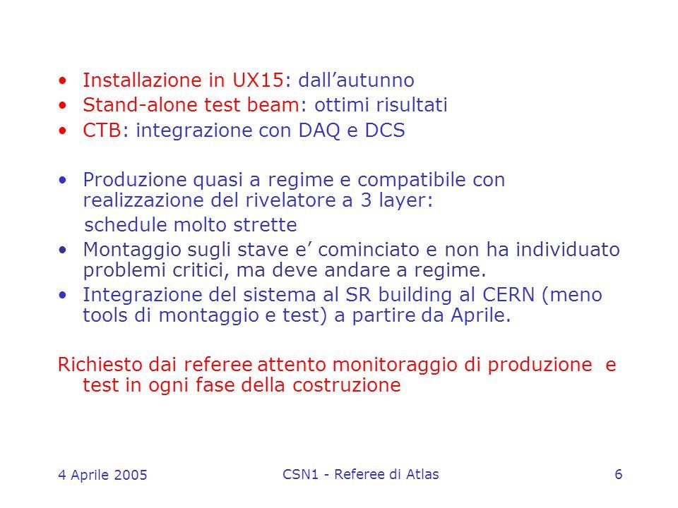 4 Aprile 2005 CSN1 - Referee di Atlas6 Installazione in UX15: dall'autunno Stand-alone test beam: ottimi risultati CTB: integrazione con DAQ e DCS Pro