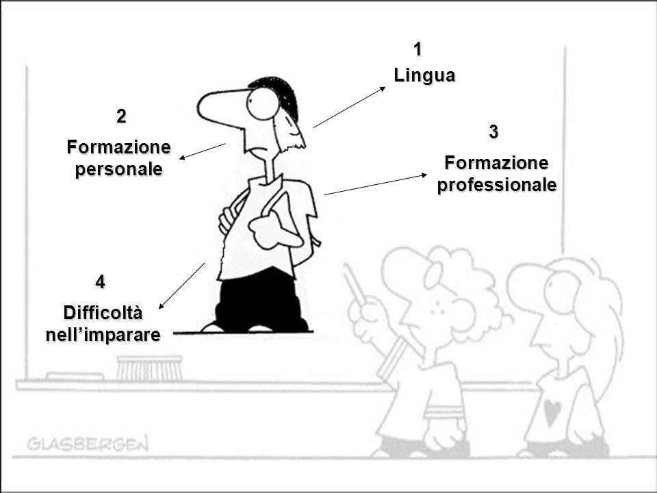 Lingua Formazione personale Formazione professionale Difficoltà nell'imparare 1 2 3 4
