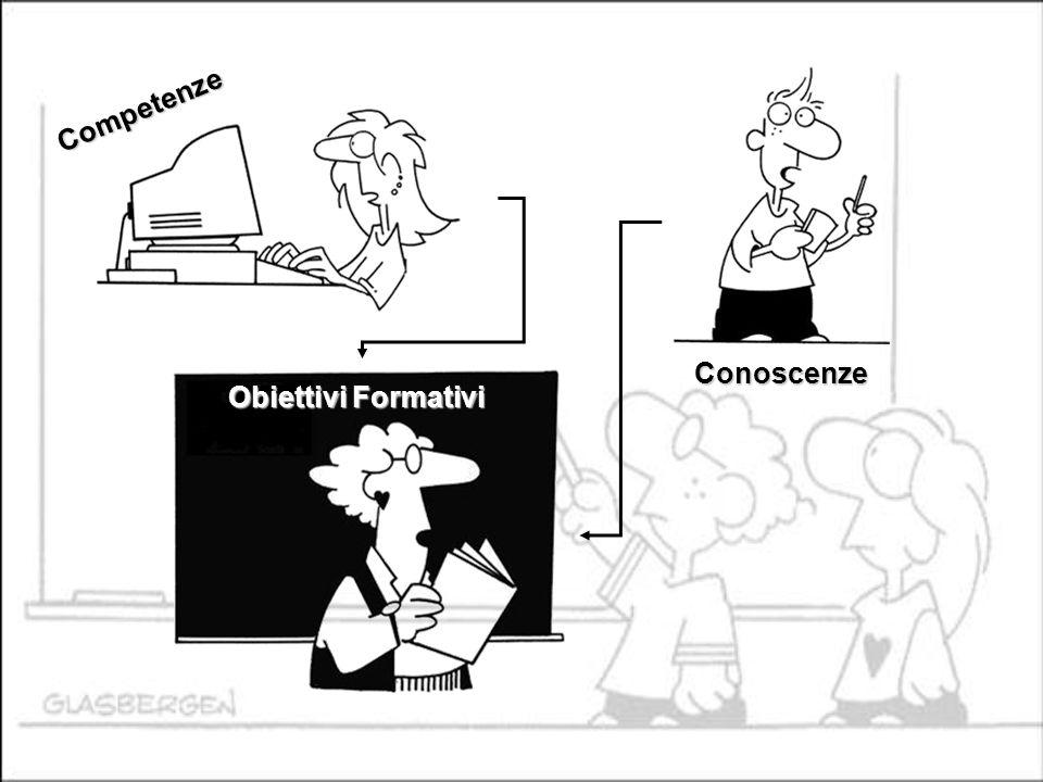Competenze Conoscenze Obiettivi Formativi