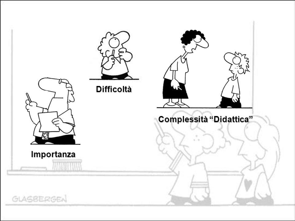 Importanza Difficoltà Complessità Didattica